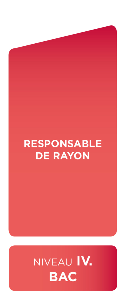 FORMATION responsable de rayon